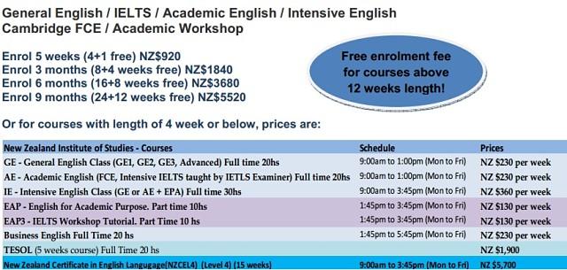 Precio estudiar inglés en Nueva Zelanda
